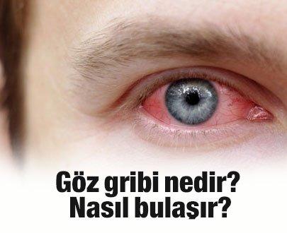 Göz Gribi (Konjonktivit ) Nedir? Konjonktivit Nasıl Bulaşır?